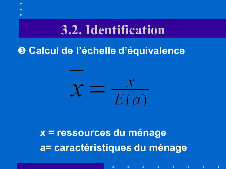 3.2. Identification Calcul de l'échelle d'équivalence