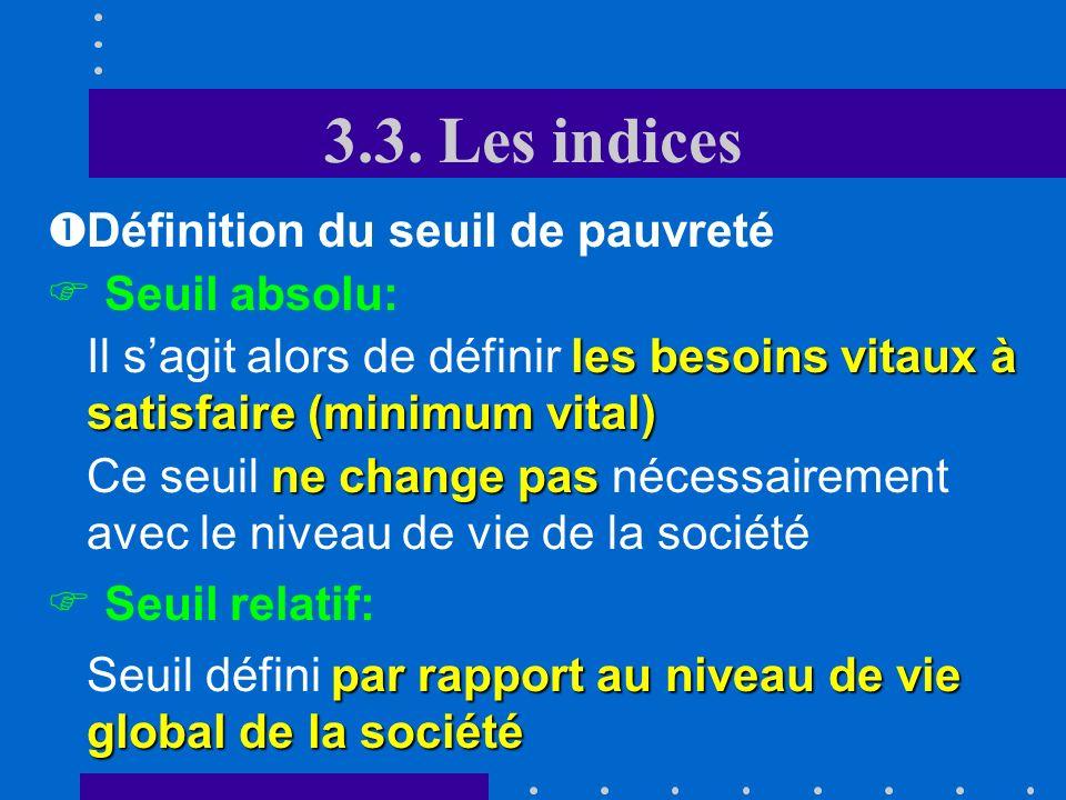 3.3. Les indices Définition du seuil de pauvreté Seuil absolu: