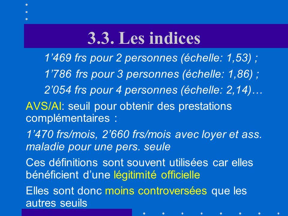 3.3. Les indices 1'469 frs pour 2 personnes (échelle: 1,53) ;