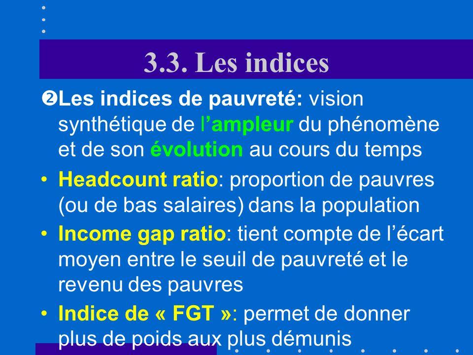 3.3. Les indices Les indices de pauvreté: vision synthétique de l'ampleur du phénomène et de son évolution au cours du temps.