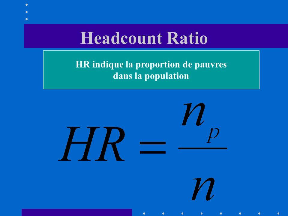 HR indique la proportion de pauvres