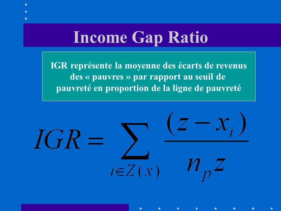 Income Gap Ratio IGR représente la moyenne des écarts de revenus