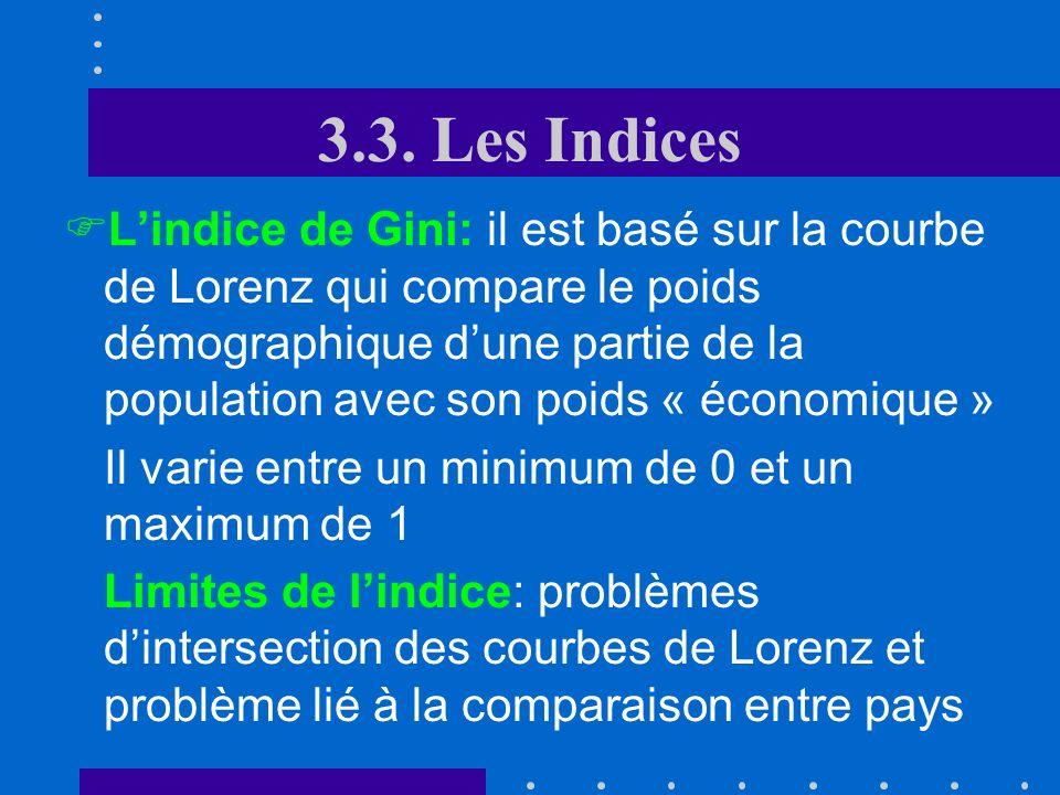 3.3. Les Indices