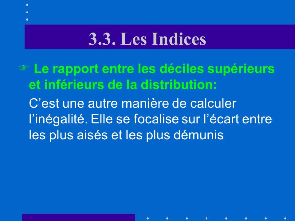 3.3. Les Indices Le rapport entre les déciles supérieurs et inférieurs de la distribution: