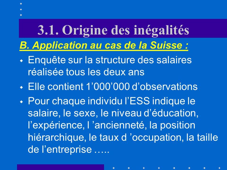 3.1. Origine des inégalités