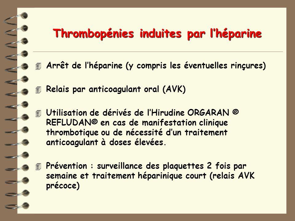 Thrombopénies induites par l'héparine
