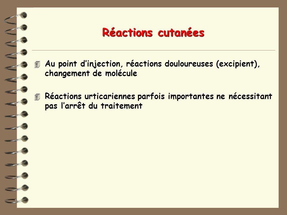 Réactions cutanées Au point d'injection, réactions douloureuses (excipient), changement de molécule.