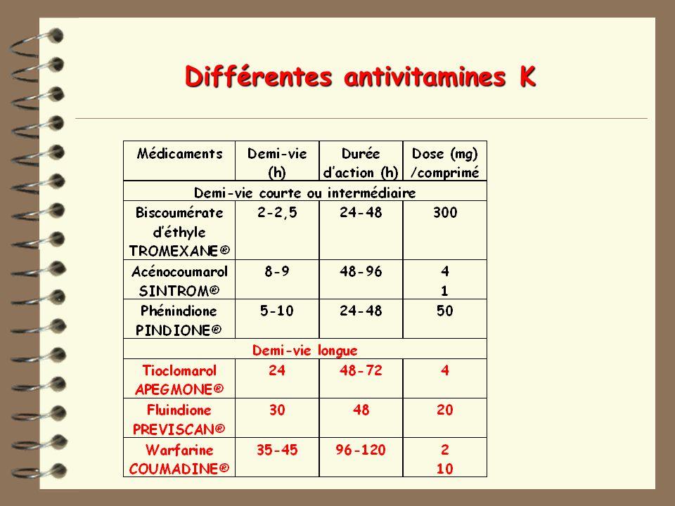 Différentes antivitamines K