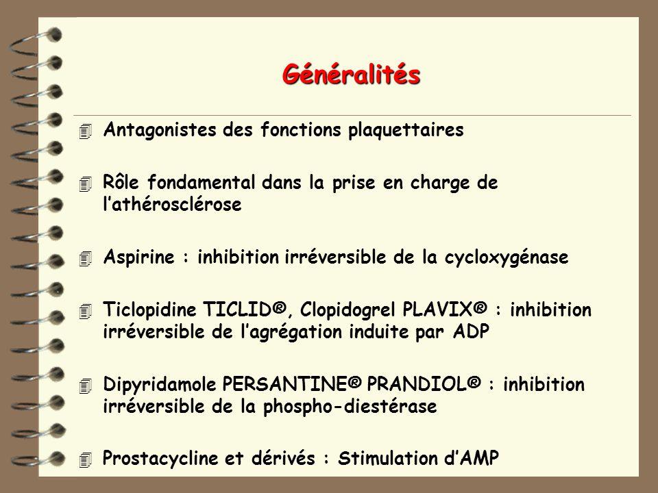 Généralités Antagonistes des fonctions plaquettaires