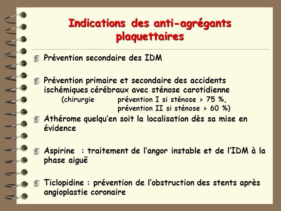 Indications des anti-agrégants plaquettaires