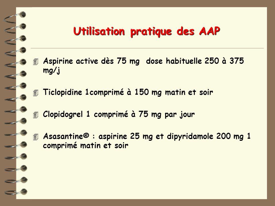 Utilisation pratique des AAP