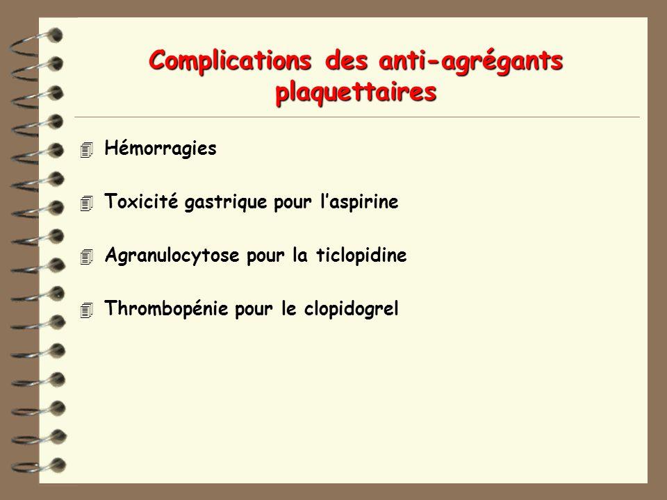 Complications des anti-agrégants plaquettaires