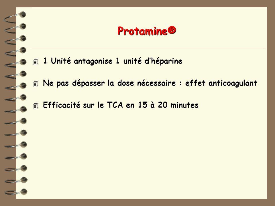 Protamine® 1 Unité antagonise 1 unité d'héparine