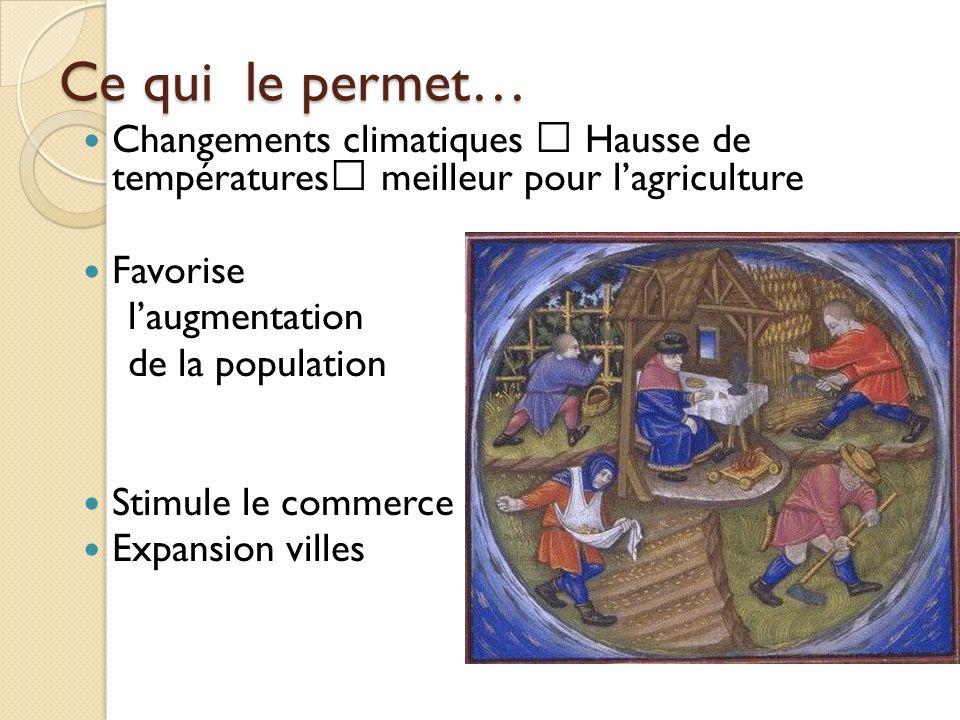 Ce qui le permet… Changements climatiques  Hausse de températures meilleur pour l'agriculture. Favorise.