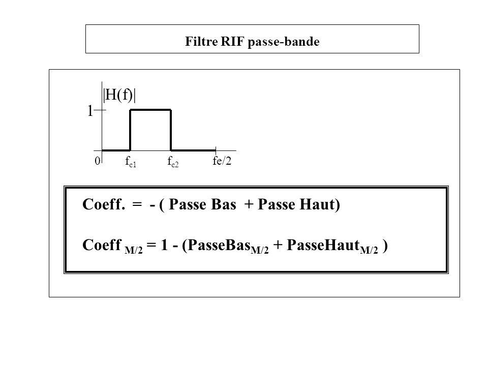 Filtre RIF passe-bande