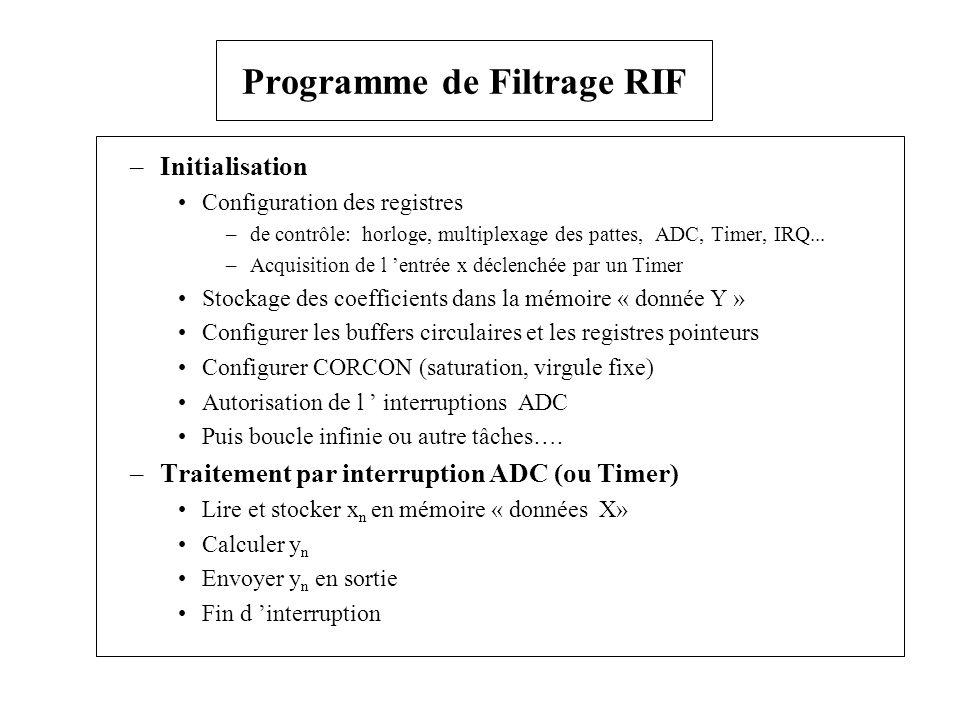 Programme de Filtrage RIF