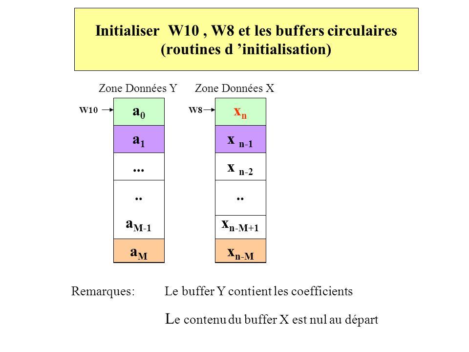 Le contenu du buffer X est nul au départ