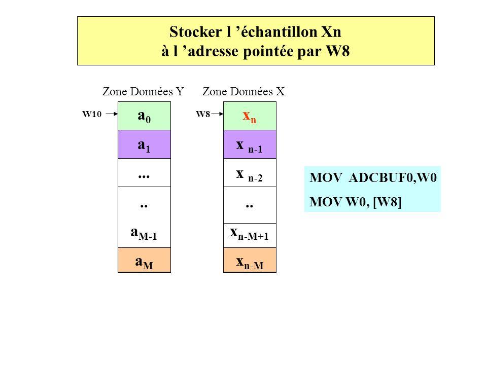 Stocker l 'échantillon Xn à l 'adresse pointée par W8