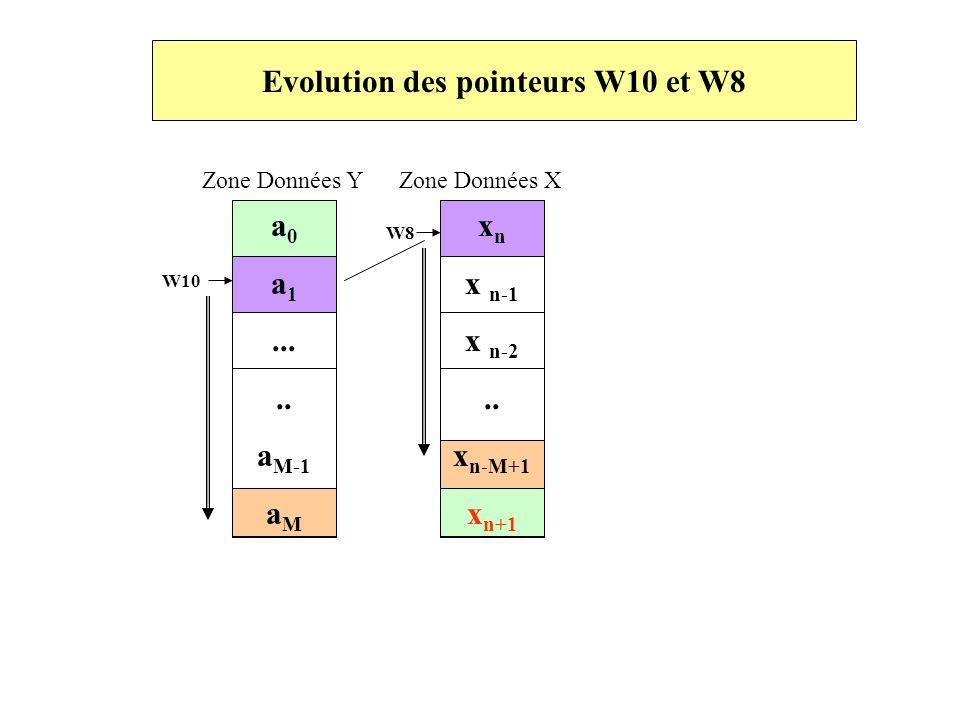 Evolution des pointeurs W10 et W8