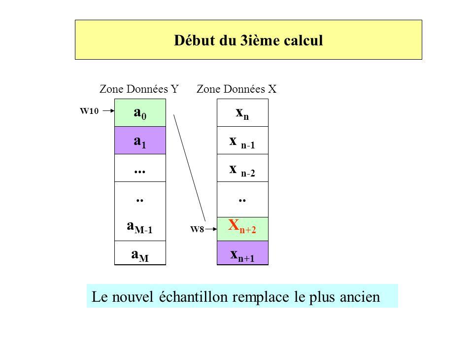 Début du 3ième calcul a0 a1 ... .. aM-1 aM xn x n-1 x n-2 .. Xn+2 xn+1