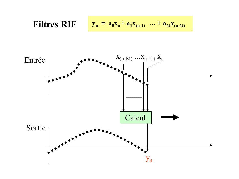 Filtres RIF x(n-M) ...x(n-1) xn Entrée Calcul Sortie yn