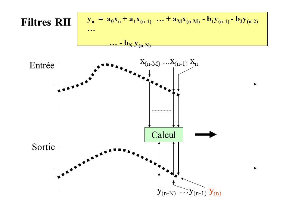 Filtres RII x(n-M) ...x(n-1) xn Entrée Calcul Sortie