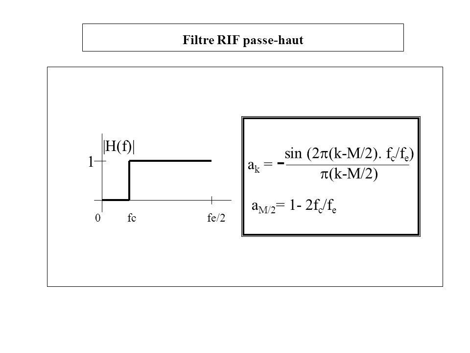 |H(f)| ak = - sin (2(k-M/2). fc/fe) 1 (k-M/2) aM/2= 1- 2fc/fe