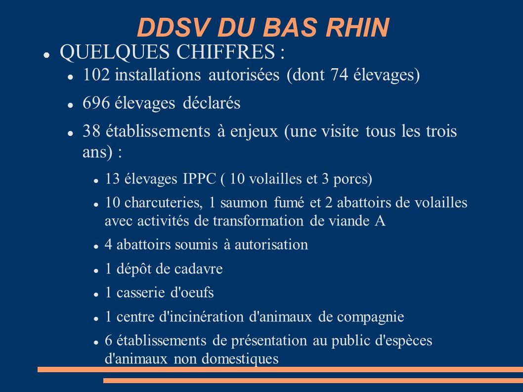 DDSV DU BAS RHIN QUELQUES CHIFFRES :