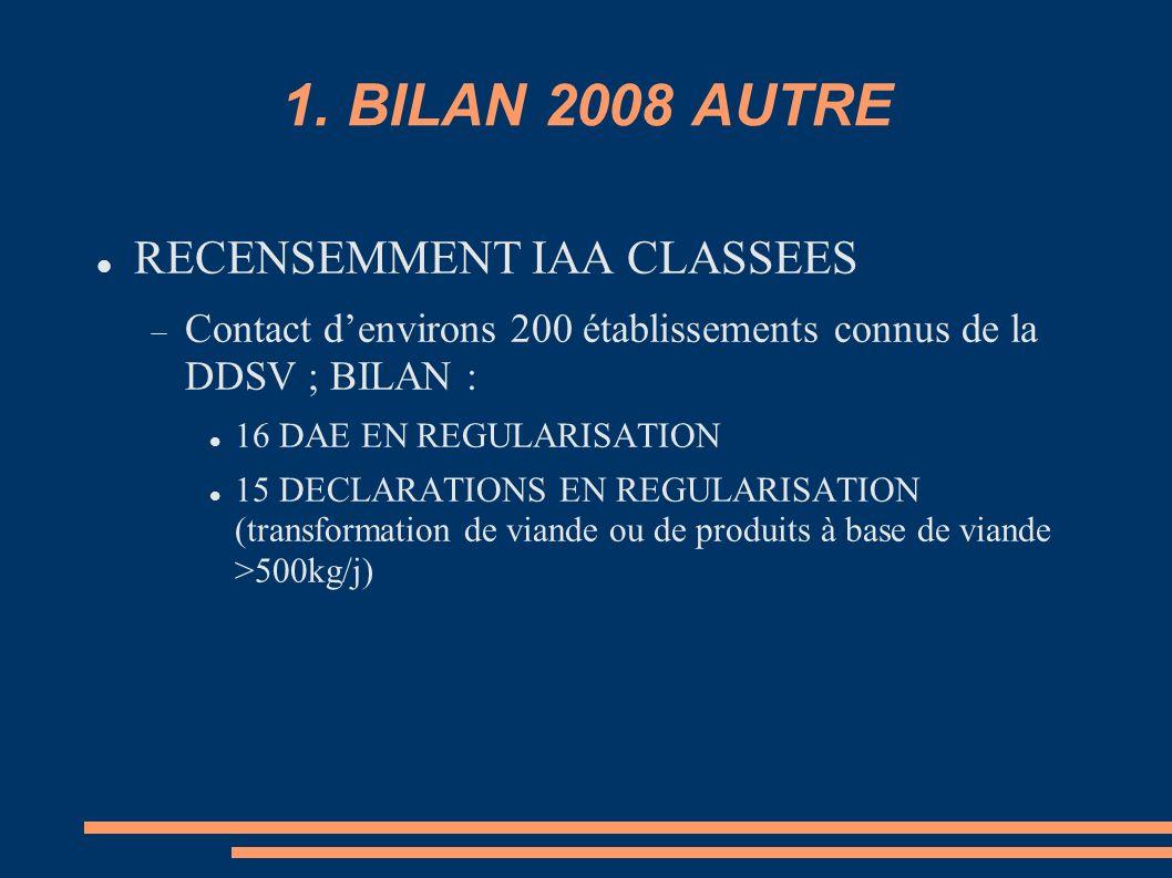 1. BILAN 2008 AUTRE RECENSEMMENT IAA CLASSEES