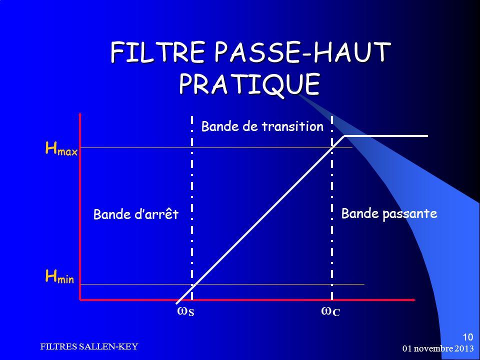 FILTRE PASSE-HAUT PRATIQUE
