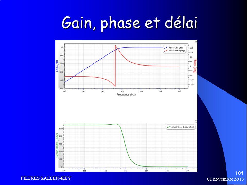Gain, phase et délai FILTRES SALLEN-KEY 01 novembre 2013