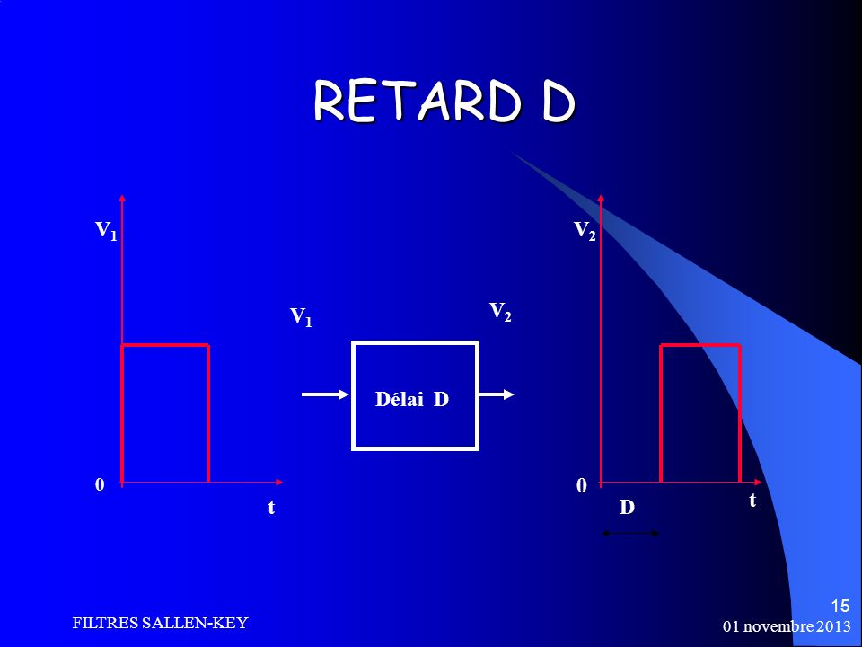 RETARD D Délai D V1 V2 t D FILTRES SALLEN-KEY 01 novembre 2013