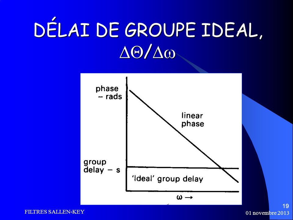 DÉLAI DE GROUPE IDEAL, /