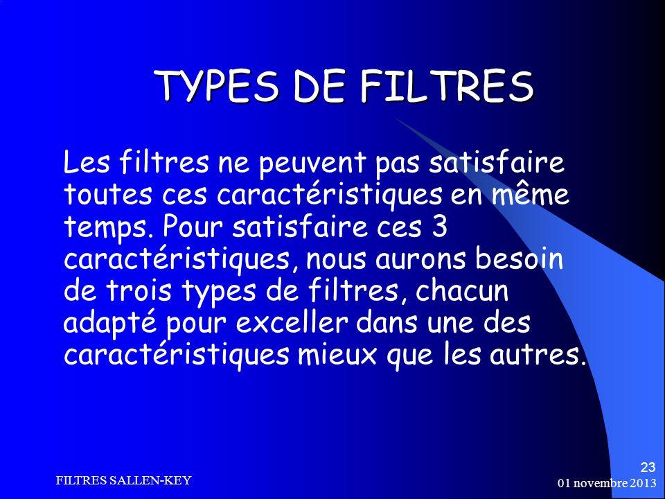 TYPES DE FILTRES