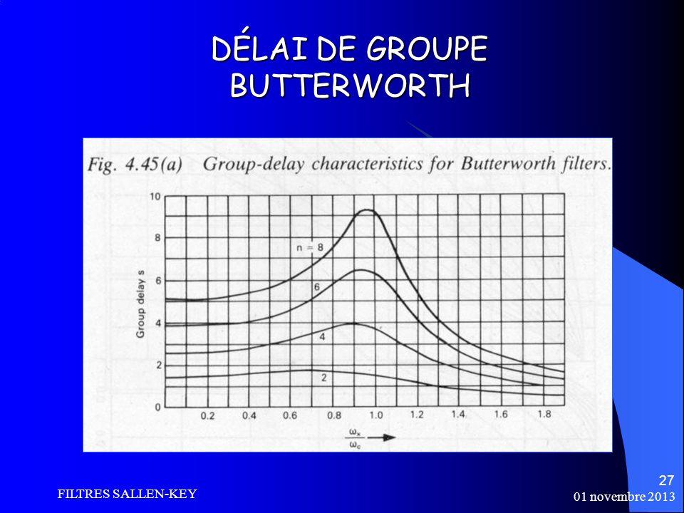 DÉLAI DE GROUPE BUTTERWORTH