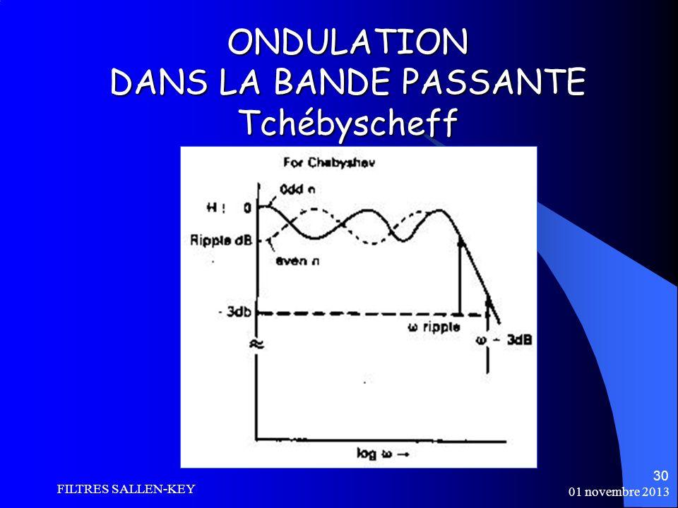 ONDULATION DANS LA BANDE PASSANTE Tchébyscheff