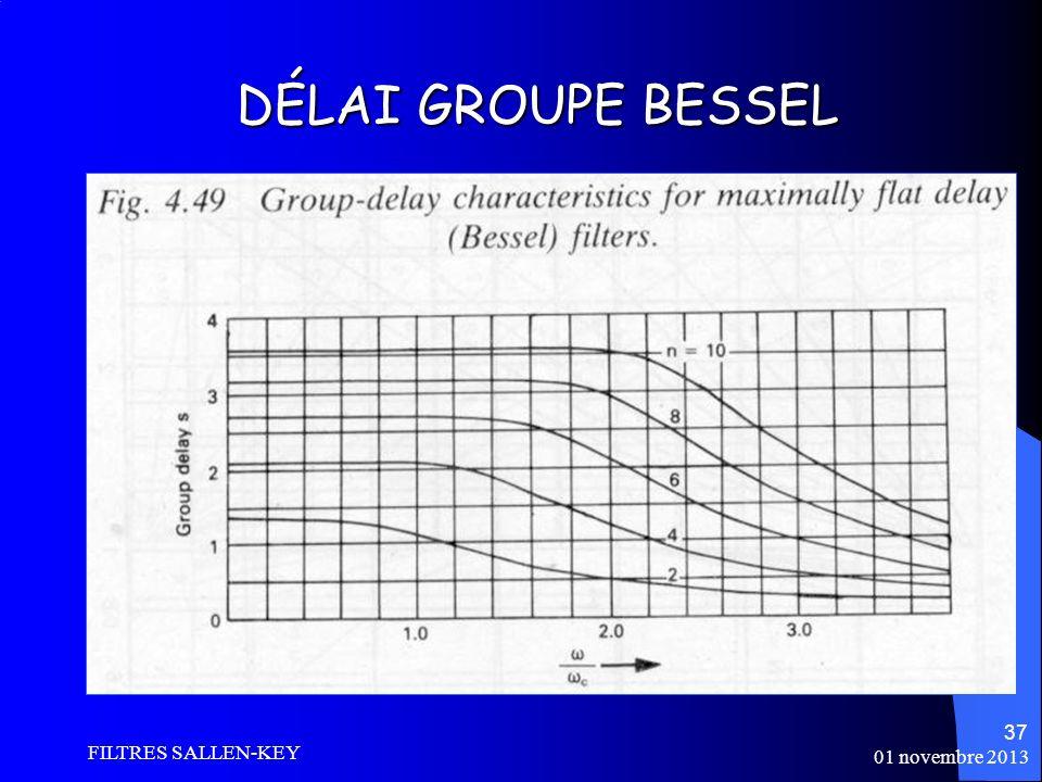 DÉLAI GROUPE BESSEL FILTRES SALLEN-KEY 01 novembre 2013