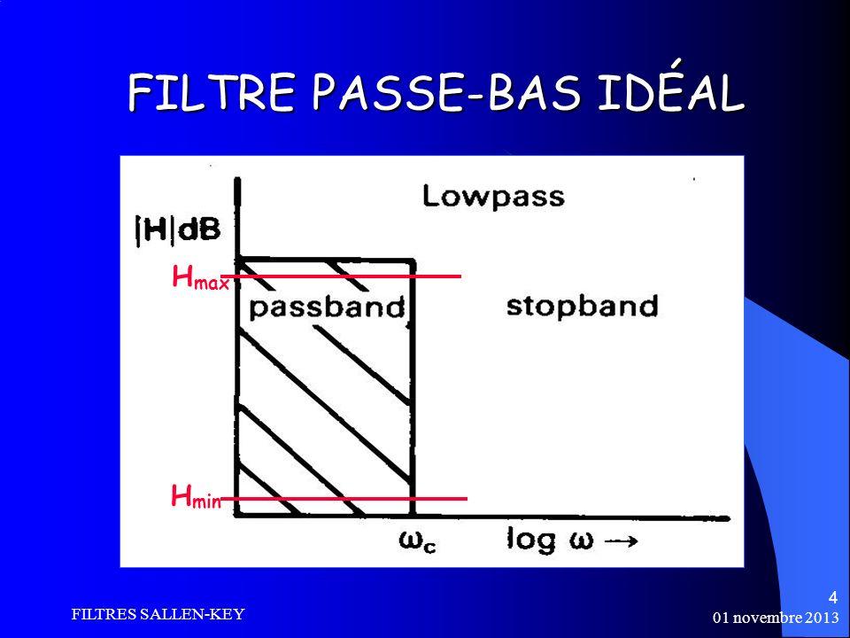 FILTRE PASSE-BAS IDÉAL