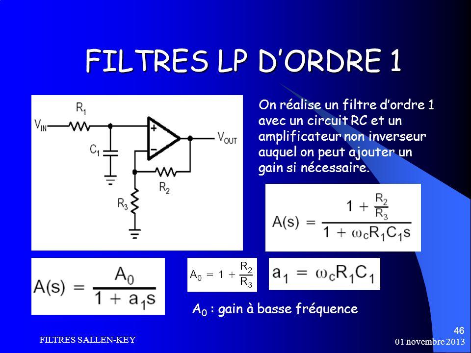 FILTRES LP D'ORDRE 1
