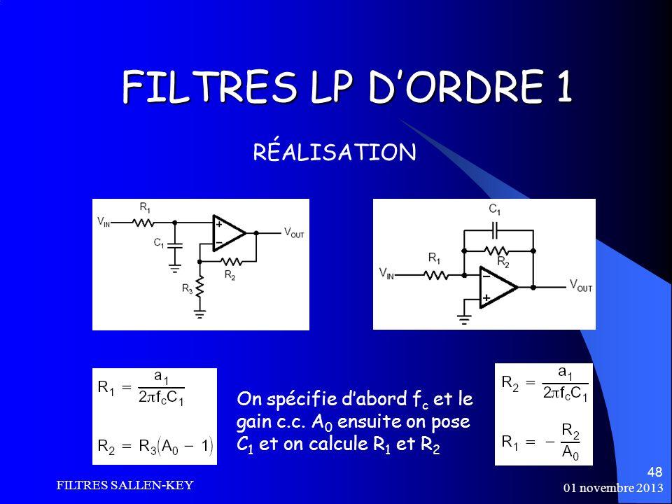 FILTRES LP D'ORDRE 1 RÉALISATION