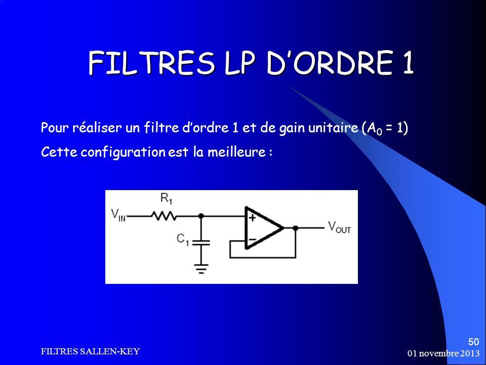 FILTRES LP D'ORDRE 1 Pour réaliser un filtre d'ordre 1 et de gain unitaire (A0 = 1) Cette configuration est la meilleure :