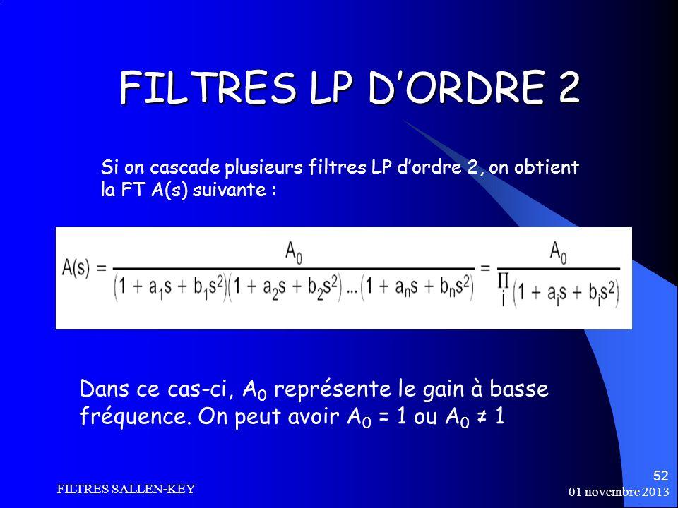 FILTRES LP D'ORDRE 2 Si on cascade plusieurs filtres LP d'ordre 2, on obtient la FT A(s) suivante :