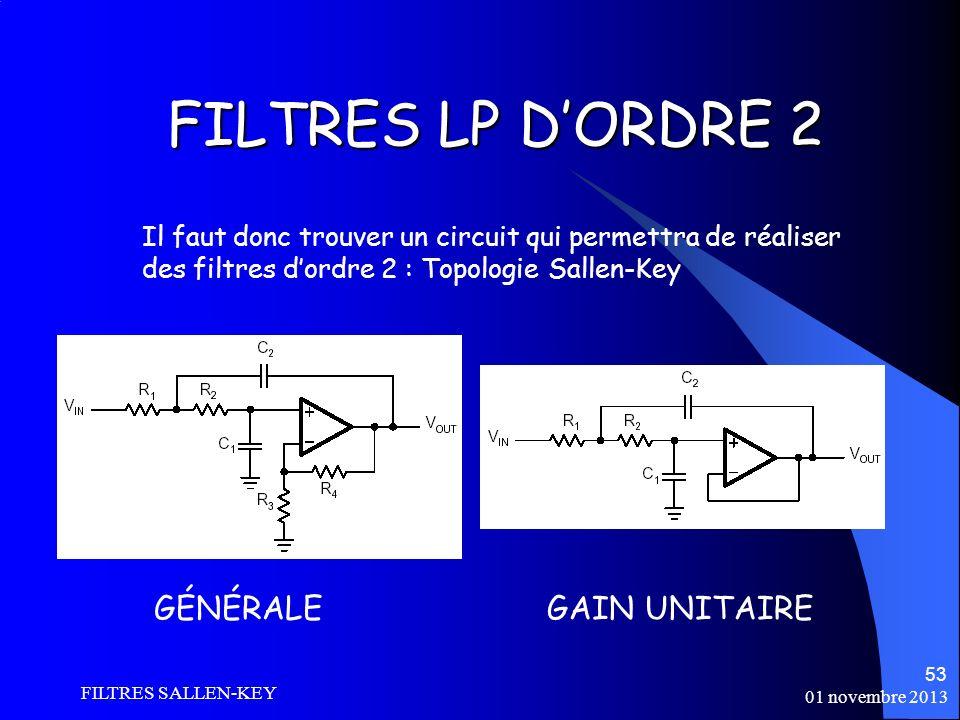FILTRES LP D'ORDRE 2 GÉNÉRALE GAIN UNITAIRE