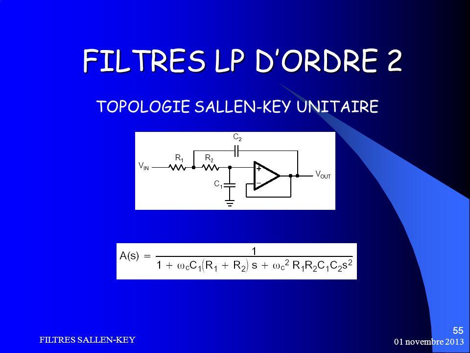 FILTRES LP D'ORDRE 2 TOPOLOGIE SALLEN-KEY UNITAIRE FILTRES SALLEN-KEY