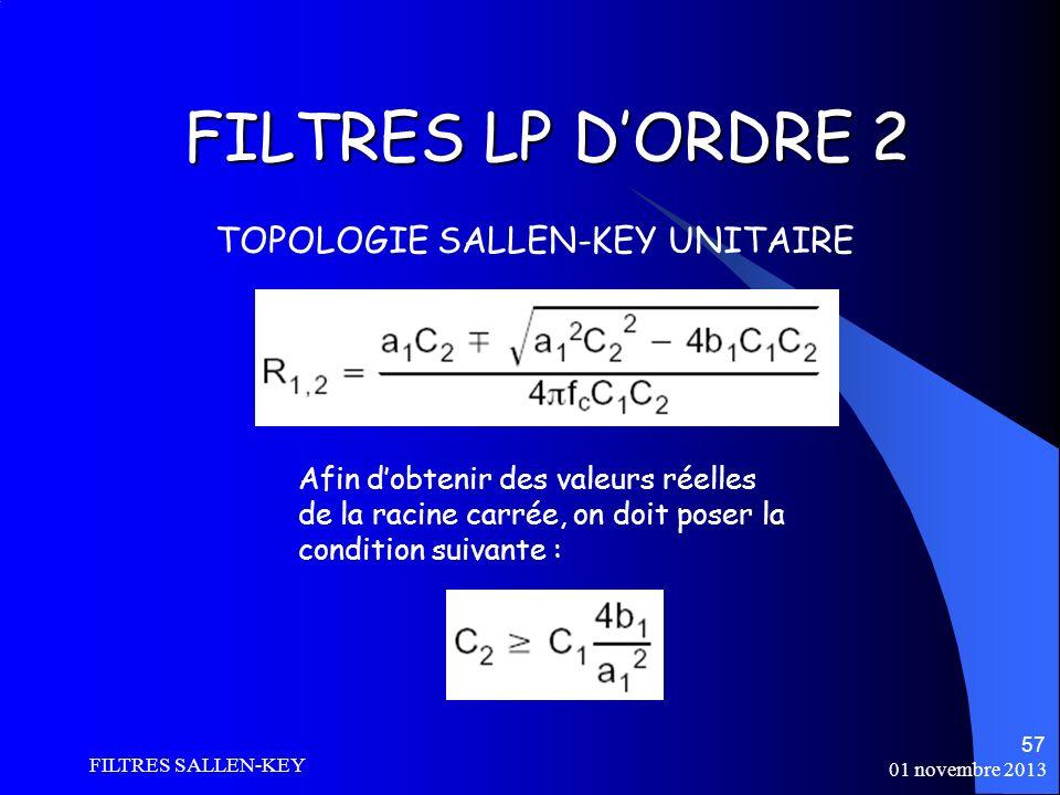 FILTRES LP D'ORDRE 2 TOPOLOGIE SALLEN-KEY UNITAIRE