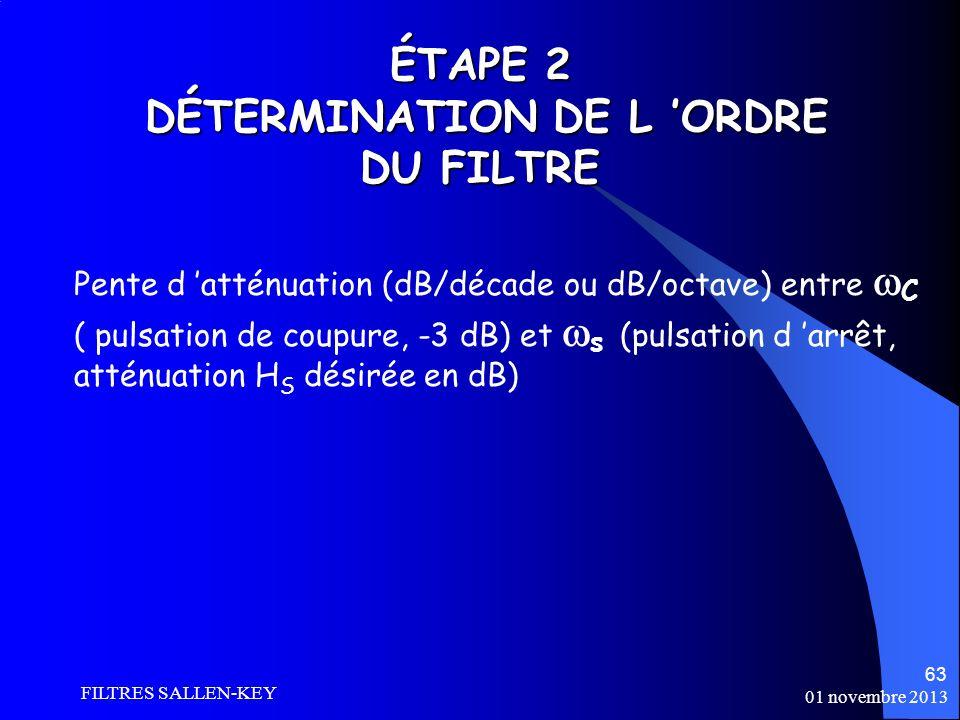 ÉTAPE 2 DÉTERMINATION DE L 'ORDRE DU FILTRE