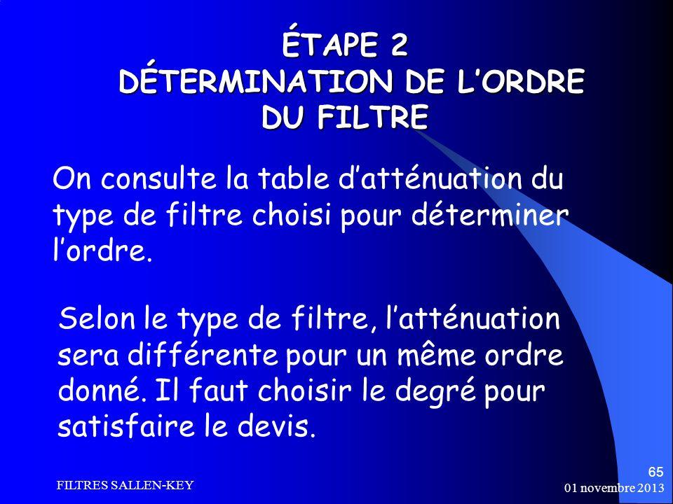 ÉTAPE 2 DÉTERMINATION DE L'ORDRE DU FILTRE