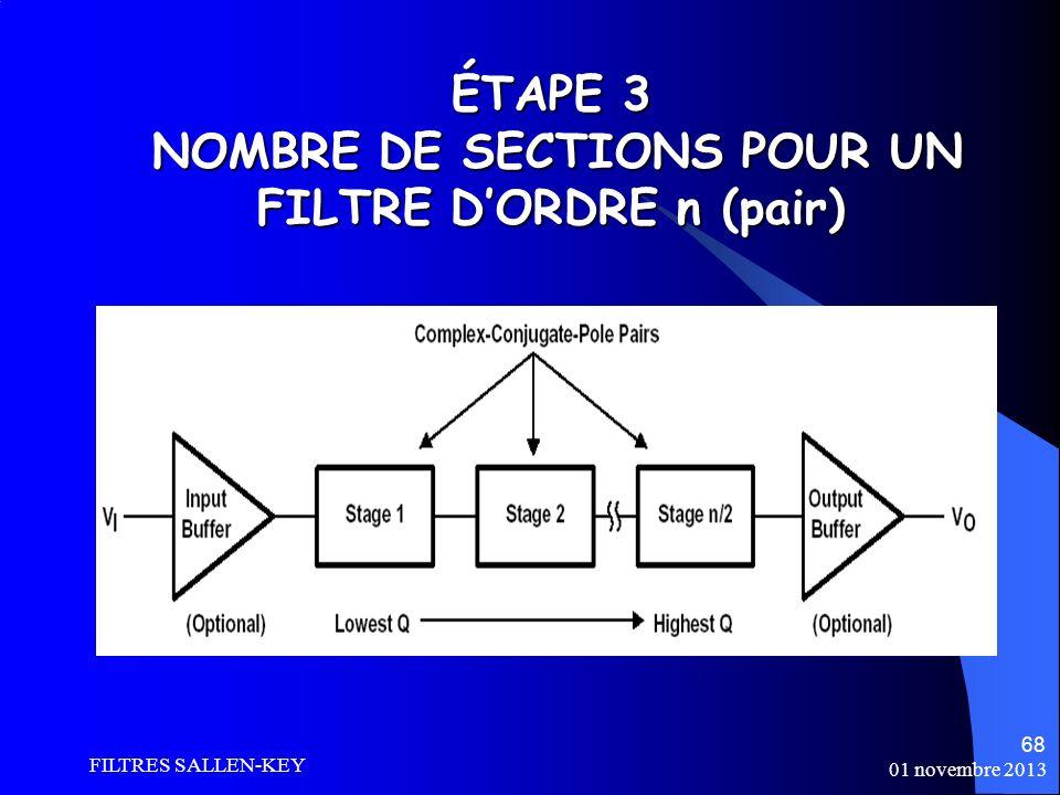 ÉTAPE 3 NOMBRE DE SECTIONS POUR UN FILTRE D'ORDRE n (pair)
