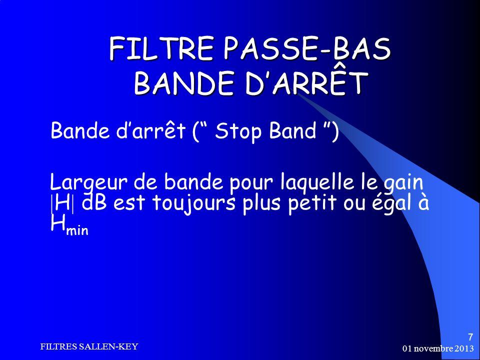 FILTRE PASSE-BAS BANDE D'ARRÊT