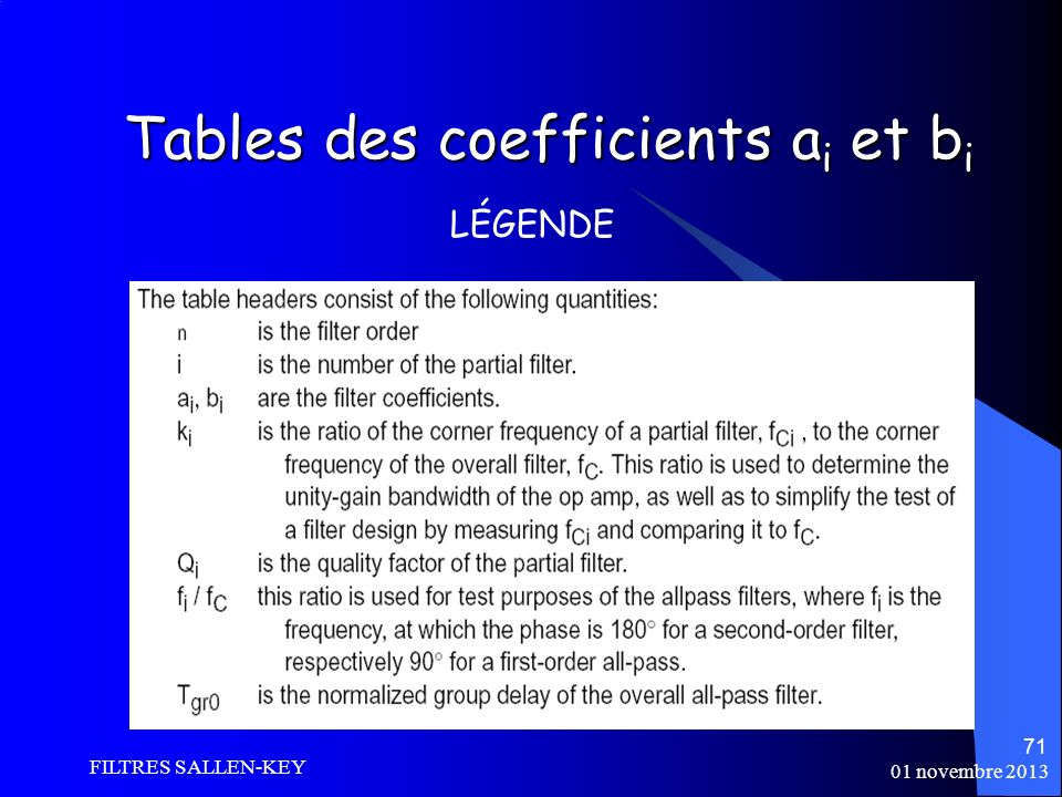 Tables des coefficients ai et bi
